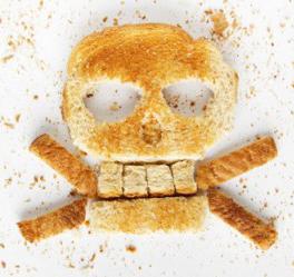 Gluten fear